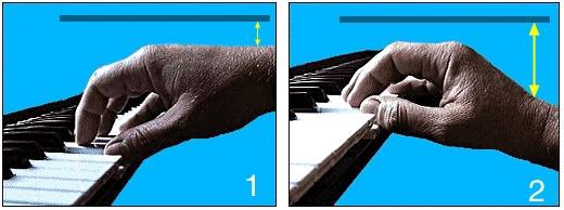 Richtige Hand- und Fingerhaltung um Klavier zu lernen