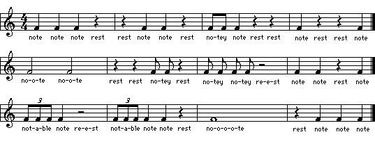 Noten eines Musikstücks um den Rhythmus und Pausen zu üben